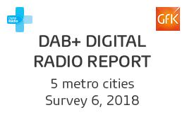 DAB+ Digital Radio Report - 6, 2018 Cover Image